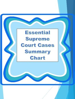 AP US Government RE-DESIGN Essential Supreme Court Cases Summary Chart