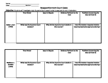 AP US Government Political Science Civil Rights Reapportionment Cases Jigsaw
