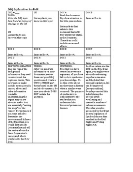 AP US History DBQ Essay Templates and Scaffolds