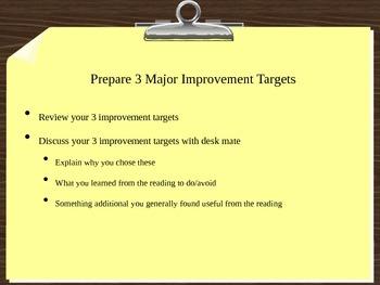 AP U.S. History DBQ Intro PowerPoint