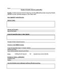 AP US History Henretta 8th addition chapter 4 outline worksheets