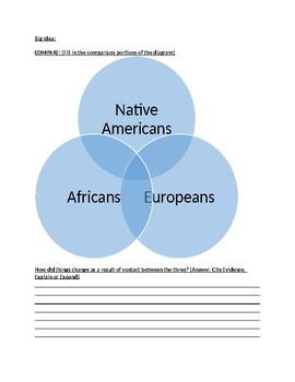 AP US History Henretta 8th addition chapter 1 outline worksheets