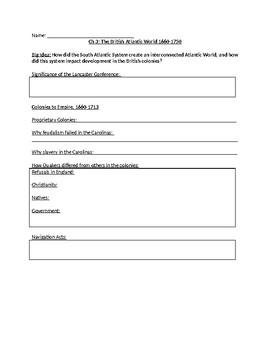 AP US History Henretta 8th addition chapter 3 outline worksheets