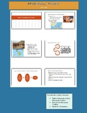 AP US History - Period 1 (PowerPoint, Primary Sources, Ext