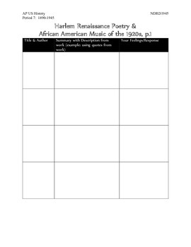 AP US History Period 7:  Harlem Renaissance