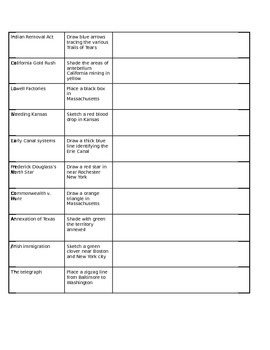 AP US History Periods 4 and 5 geography activity- for revised exam
