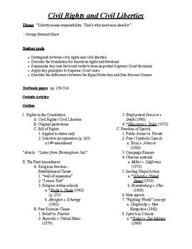AP United States Government & Politics - Outline - Civil Rights/Civil Liberties