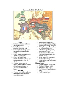 AP WWI: Europe on the Brink of World War I
