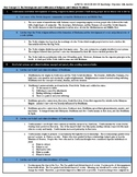 AP World History 600 BCE- 600 CE Objectives with Answers K