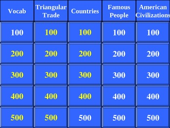 AP World History: Age of Exploration Jeopardy Review PowerPoint