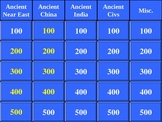 AP World History: Ancient Civilizations Jeopardy Review