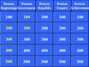 AP World History: Ancient Rome Jeopardy PowerPoint Review