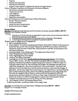 AP World History College Board Course Audit Example