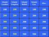 AP World History: Early Islamic World Jeopardy PowerPoint Game