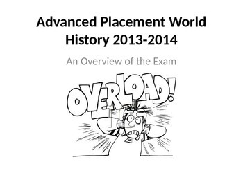 AP World History Exam and Review Overview