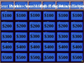 AP World History Foundations Jeopardy Review Game
