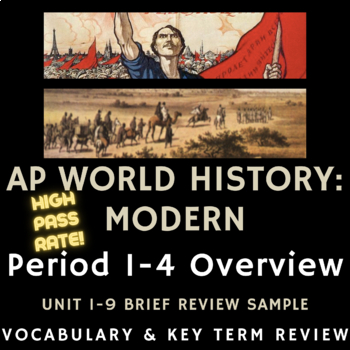 PowerPoint AP World History Modern - Full Year Vocabulary Overview Presentation