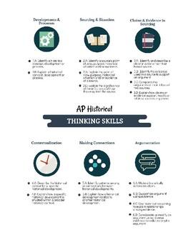 AP World History Historical Thinking Skills Poster