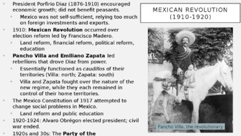 AP World History - Lecture 30 - Interwar Period