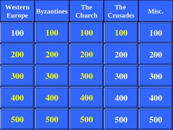 AP World History: Middle Ages Jeopardy PowerPoint Review