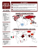 AP World History: Modern - Contemporary Era (c. 1900-Prese