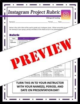AP World History Modern - Instagram MEME Activity - Unit 8 - Spread of Socialism