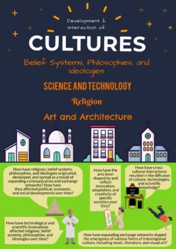 AP World History Poster - Development and Interaction of Cultures