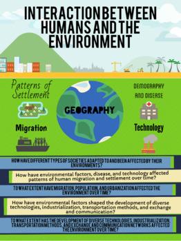 interaction between human and environment