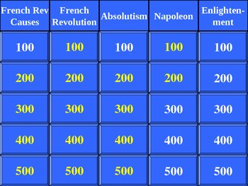 AP World History: Revolutionary Latin America Jeopardy PowerPoint Review