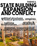 AP World History Theme 3 Poster