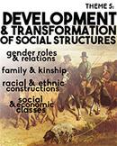 AP World History Theme 5 Poster