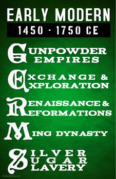 AP World History Time Period Acronyms