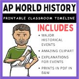 AP World History Timeline (1215-2001)