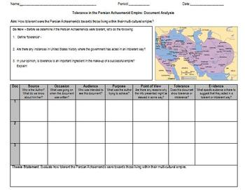 AP World History/Global History: Was Persia a Truly Tolerant Society?