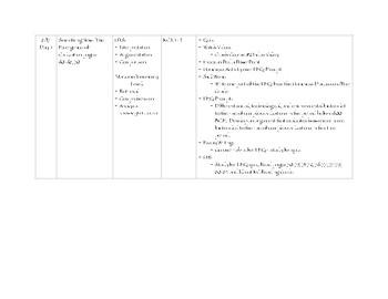 AP World Lesson Plans - Complete Course