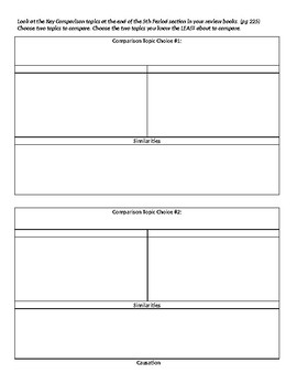 AP World Period FIVE Review Graphic Organizers