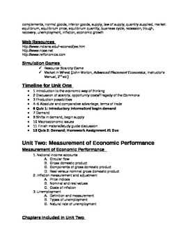 AP or Dual Credit Macroeconomics Syllabus