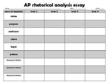 AP Rhetorical Analysis Essay Chart For Multiple Texts By Angela Kimbrough