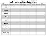 AP rhetorical analysis essay chart for multiple texts