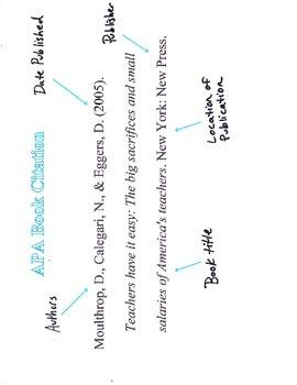 APA Book Citation Example