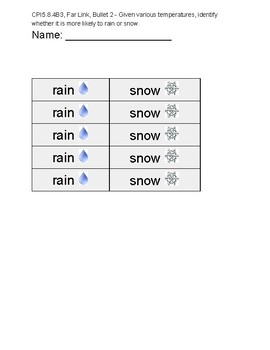 Alternate Assessment - Is it more likely to rain or snow?