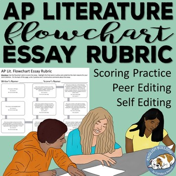 Ap English Literature And Composition Flowchart Essay Rubric By  Ap English Literature And Composition Flowchart Essay Rubric