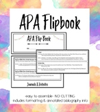 APA Flipbook with Formatting and Annotated Bibliography Info
