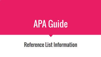 APA Guide Reference List -- DIGITAL