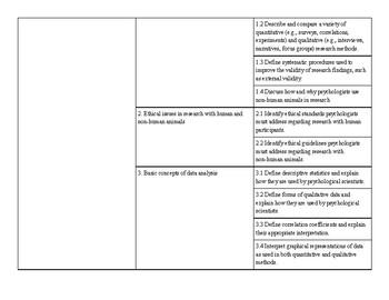 APA National Standards for High School Psychology