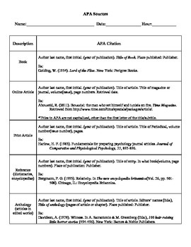 APA Sources Handout for Writing Essays