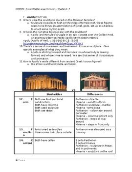 AP Art History Etruscan Homework - ANSWERS