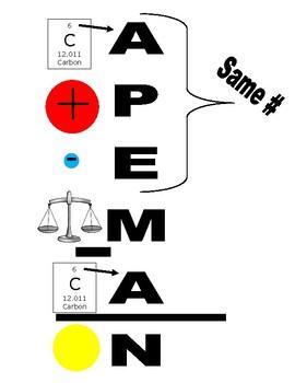 APEMAN Poster Supplemental Aid