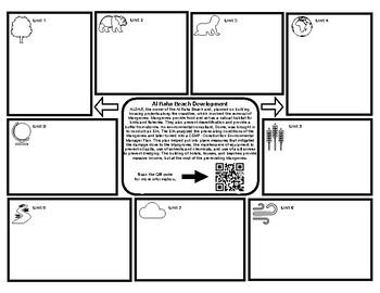 APES Case Study Review Part 1