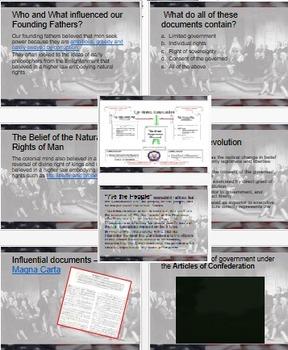 AP Gov United States Constitution Flipped Unit
